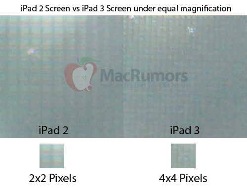 Source: MacRumors