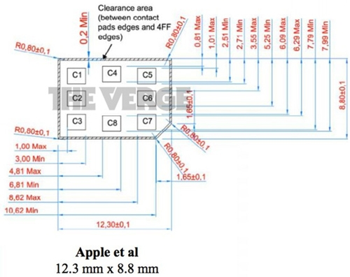 Apple's proposal for the new nano SIM design. <br> Image source: The Verge