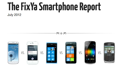 Image Source: The FixYa Smartphone Report July 2012