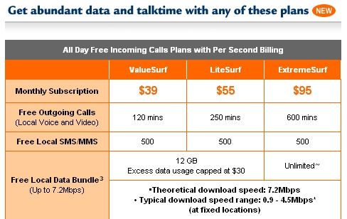 M1's current smartphone plans. <br> Image source: M1