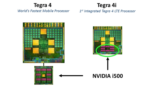 How the NVIDIA i500 modem is built in the Tegra 4 and Tegra 4i processors. <br> Image source: NVIDIA
