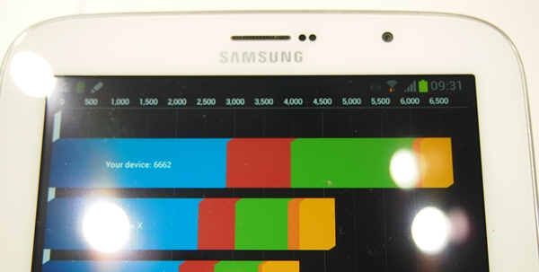 The Samsung GALAXY Note 8.0 fared better in the Quadrant benchmark when compared to the GALAXY Note II (6080) and GALAXY Note 10.1 (5318)