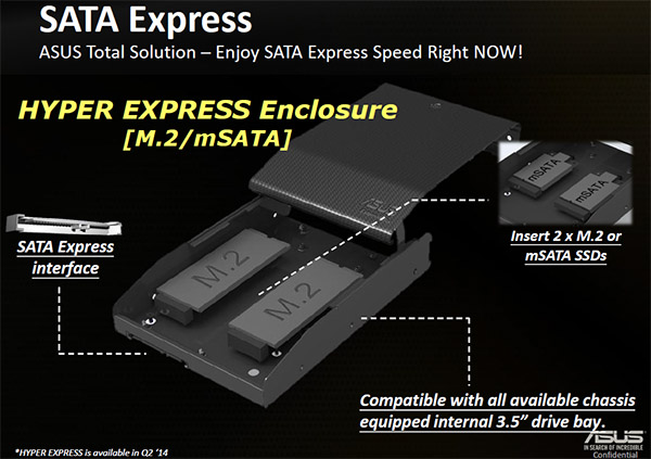 ASUS HYPER EXPRESS accessory will be available for both M.2/mSATA SSDs and 2.5-inch HDDs/SSDs.