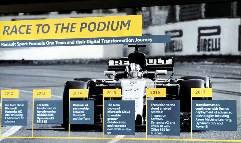 microsoft, renault, digital transformation, big data, analytics, lotus f1 team, dynamics 365, artificial intelligence, machine learning, cloud computing, microsoft cloud, azure, powerbi, hololens, formula one, singapore grand prix, rs 17, jolyon palmer, race car, racing