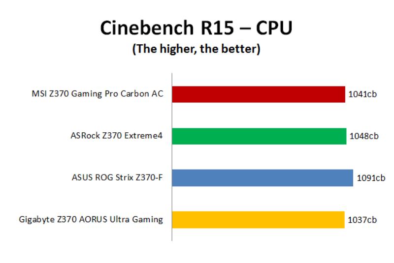 msi, intel, z370, coffee lake, godlike, gaming, carbon, rgb fusion, gigabyte, mystic light, crossfire, i5-8600k, motherboard, processor, cpu, overclocking